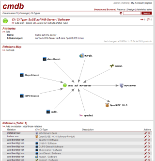 cmdb_ci_view_small